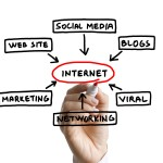 internet and marketing