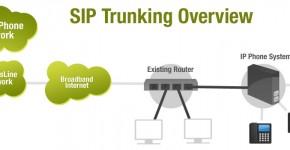 SIP_diagram