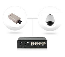 selecting-a-cctv-system-eviglon-encoding