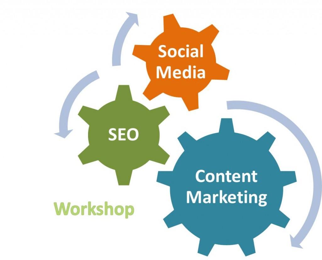 content vs seo vs social