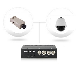selecting-a-cctv-system-eviglon-encoding