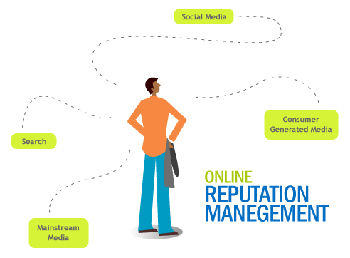 Online reputation strategies