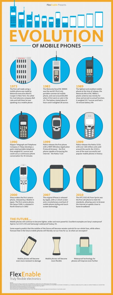 Evolution of Mobiles_Final (1)
