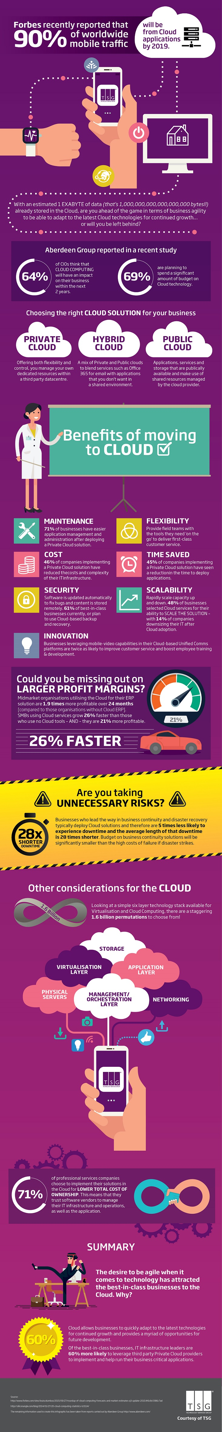 Cloud-infographic-from-TSG