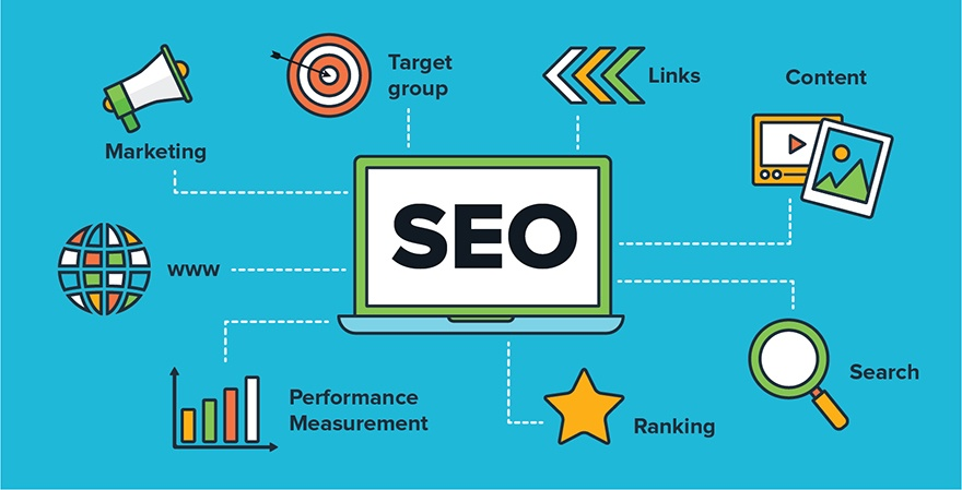 A Beginner's Guide to Perform SEO Audits in 2019